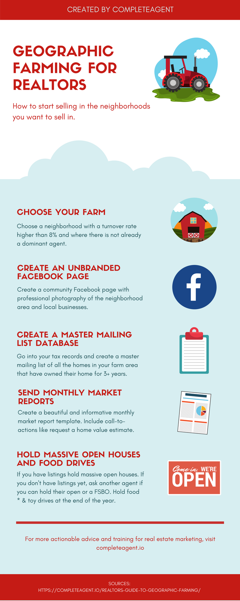 The Realtor's Guide to Geographic Farming Infographic